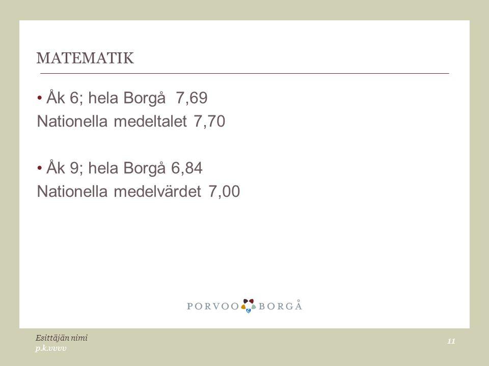 MATEMATIK Åk 6; hela Borgå 7,69 Nationella medeltalet 7,70 Åk 9; hela Borgå 6,84 Nationella medelvärdet 7,00 p.k.vvvv Esittäjän nimi 11