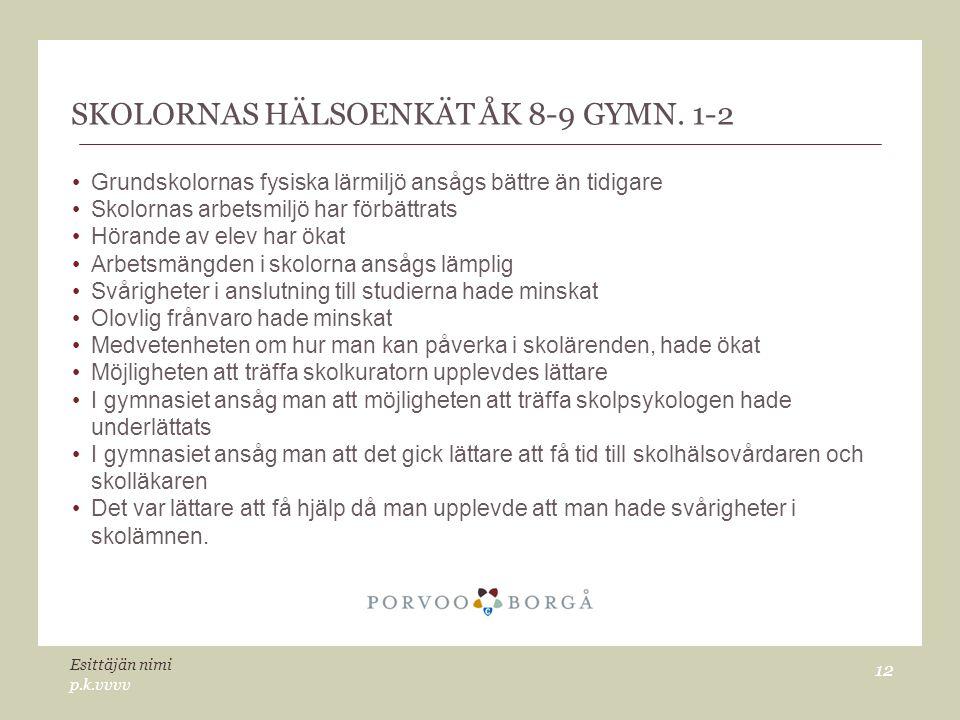 SKOLORNAS HÄLSOENKÄT ÅK 8-9 GYMN.
