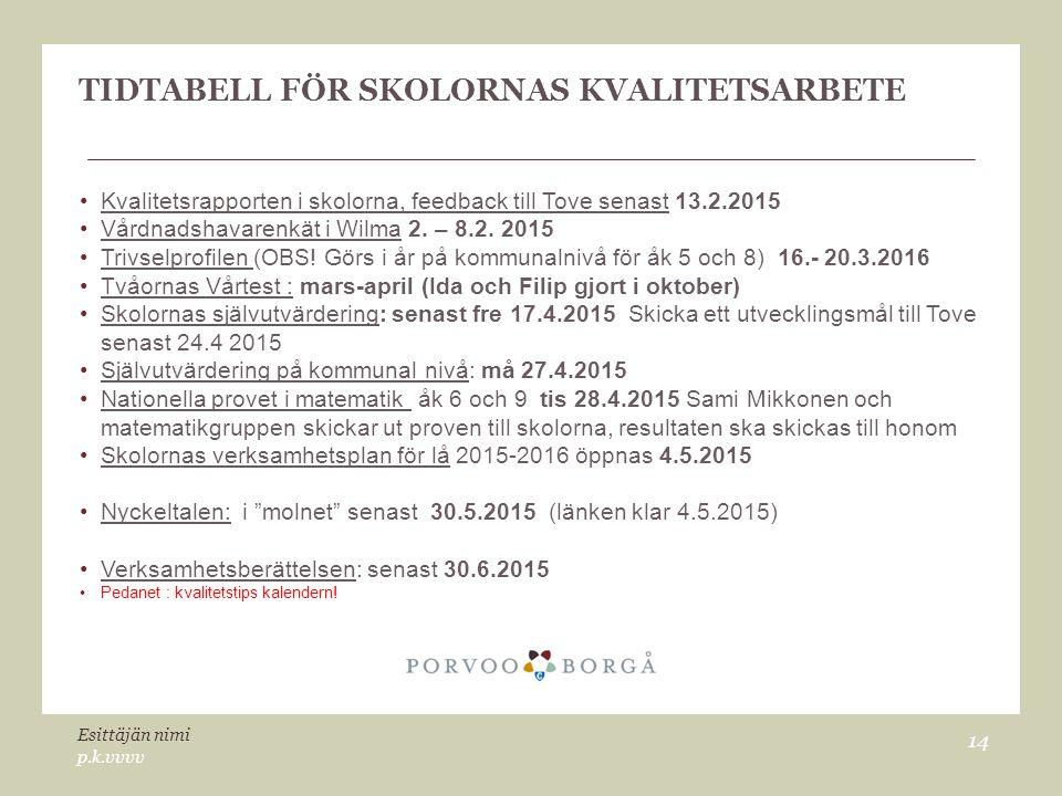 Kvalitetsrapporten i skolorna, feedback till Tove senast 13.2.2015 Vårdnadshavarenkät i Wilma 2.