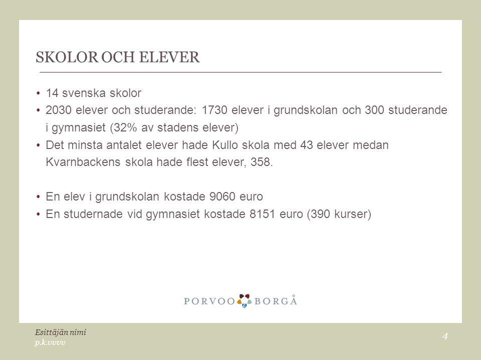 SKOLOR OCH ELEVER 14 svenska skolor 2030 elever och studerande: 1730 elever i grundskolan och 300 studerande i gymnasiet (32% av stadens elever) Det minsta antalet elever hade Kullo skola med 43 elever medan Kvarnbackens skola hade flest elever, 358.