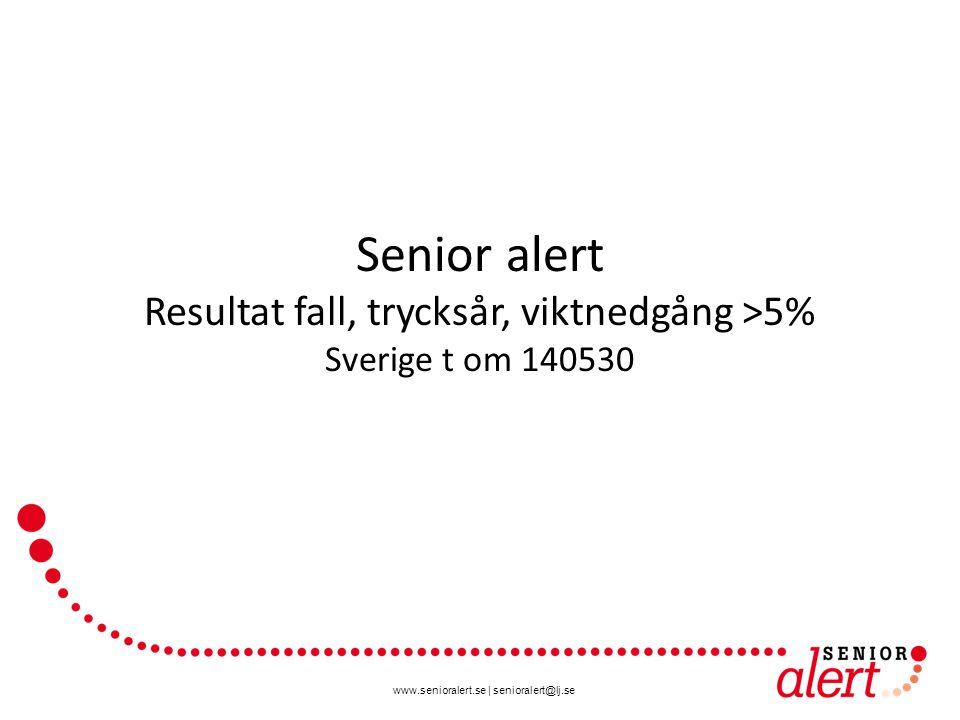 www.senioralert.se | senioralert@lj.se Senior alert Resultat fall, trycksår, viktnedgång >5% Sverige t om 140530