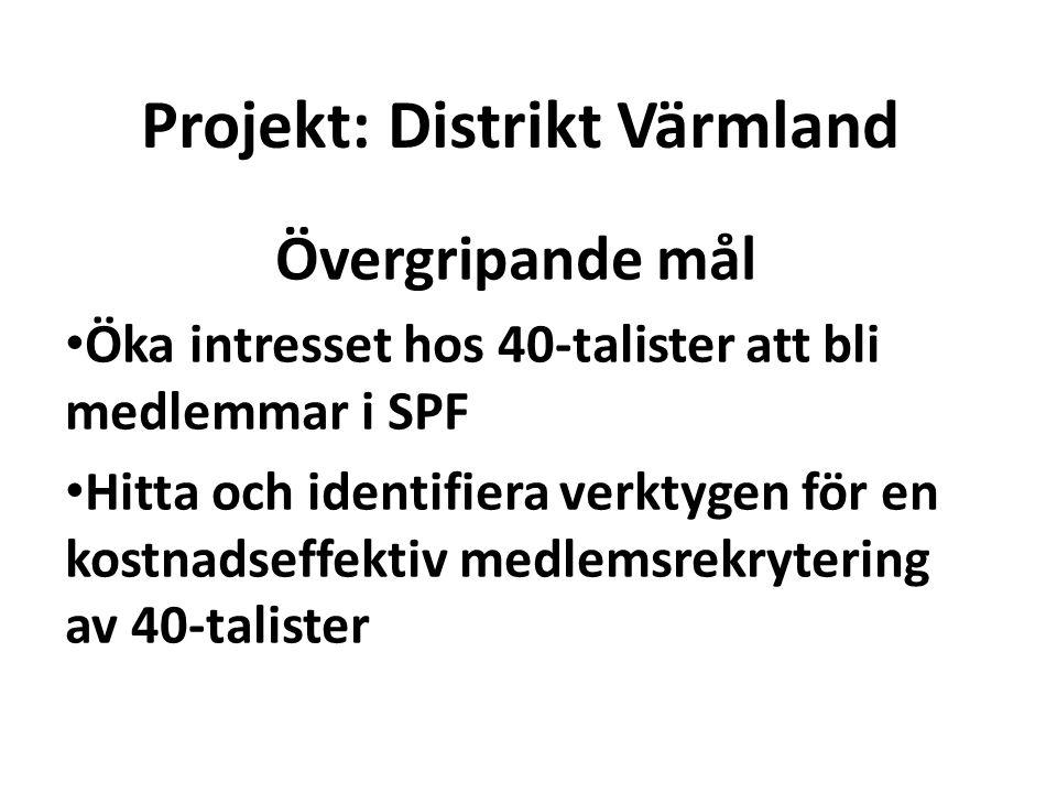 Projekt: Distrikt Värmland Övergripande mål Öka intresset hos 40-talister att bli medlemmar i SPF Hitta och identifiera verktygen för en kostnadseffek