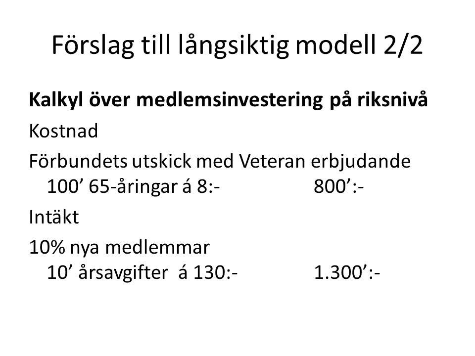 Förslag till långsiktig modell 2/2 Kalkyl över medlemsinvestering på riksnivå Kostnad Förbundets utskick med Veteran erbjudande 100' 65-åringar á 8:-8