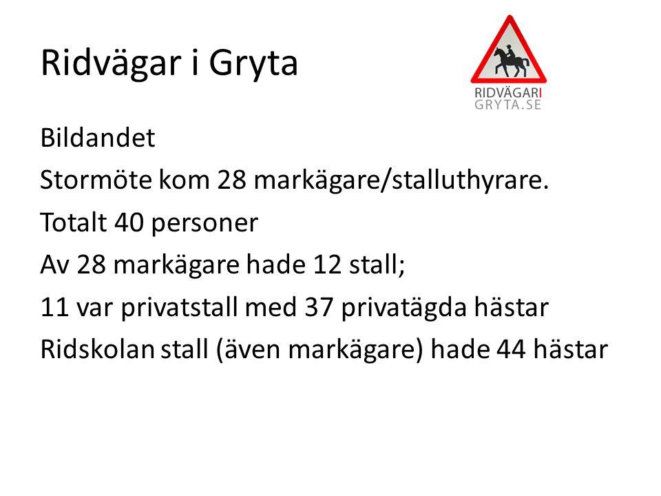 Ridvägar i Gryta Bildandet Stormöte kom 28 markägare/stalluthyrare. Totalt 40 personer Av 28 markägare hade 12 stall; 11 var privatstall med 37 privat
