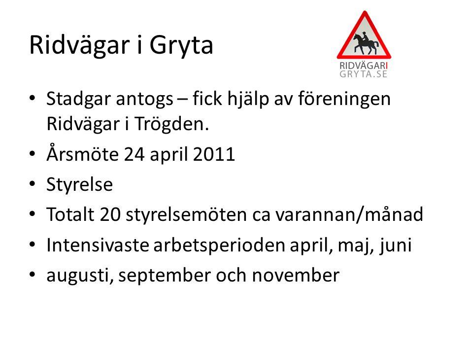 Stadgar antogs – fick hjälp av föreningen Ridvägar i Trögden. Årsmöte 24 april 2011 Styrelse Totalt 20 styrelsemöten ca varannan/månad Intensivaste ar