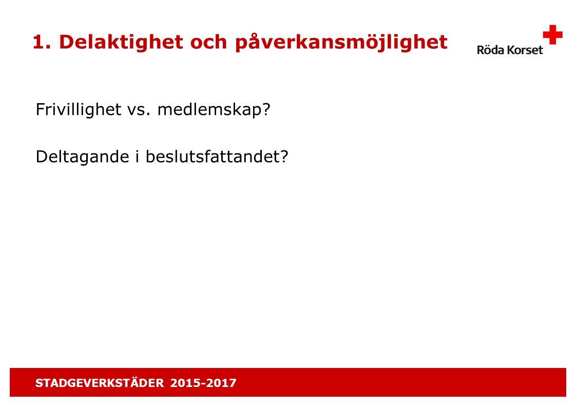 STADGEVERKSTÄDER 2015-2017 1. Delaktighet och påverkansmöjlighet Frivillighet vs.