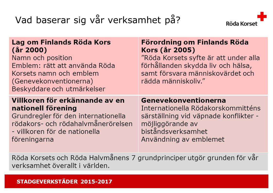 STADGEVERKSTÄDER 2015-2017 1.Delaktighet och påverkansmöjlighet Frivillighet vs.