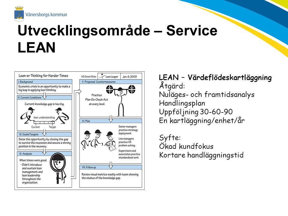 Utvecklingsområde – Service LEAN LEAN – Värdeflödeskartläggning Åtgärd: Nuläges- och framtidsanalys Handlingsplan Uppföljning 30-60-90 En kartläggning