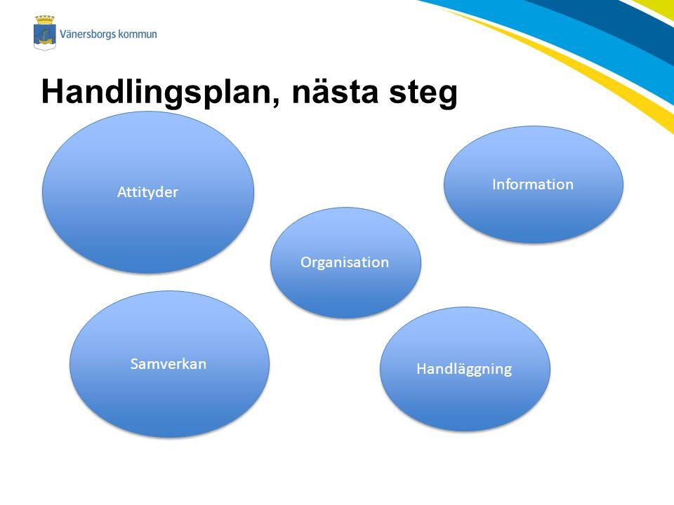 Handlingsplan, nästa steg Attityder Samverkan Organisation Handläggning Information