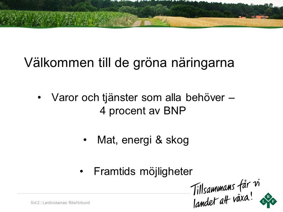 Sid 2 | Lantbrukarnas Riksförbund Välkommen till de gröna näringarna Varor och tjänster som alla behöver – 4 procent av BNP Mat, energi & skog Framtid