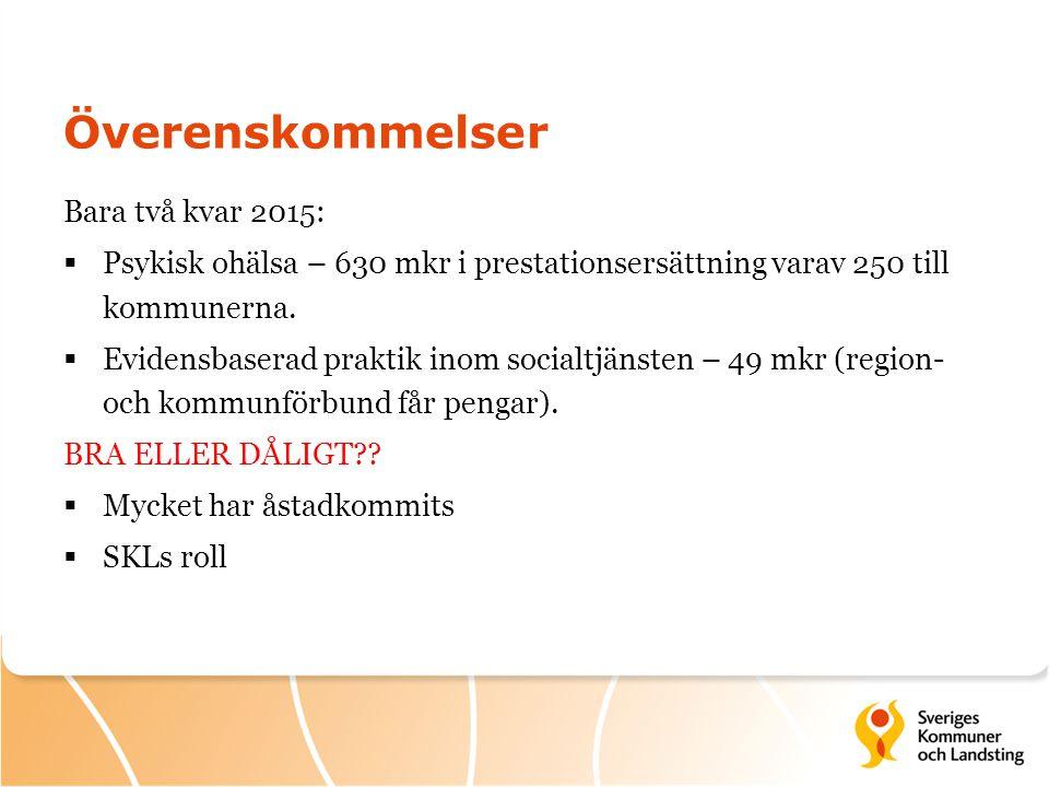 Överenskommelser Bara två kvar 2015:  Psykisk ohälsa – 630 mkr i prestationsersättning varav 250 till kommunerna.  Evidensbaserad praktik inom socia