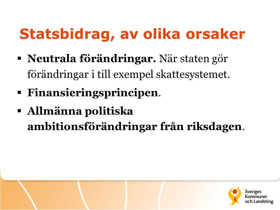 Överenskommelser Bara två kvar 2015:  Psykisk ohälsa – 630 mkr i prestationsersättning varav 250 till kommunerna.