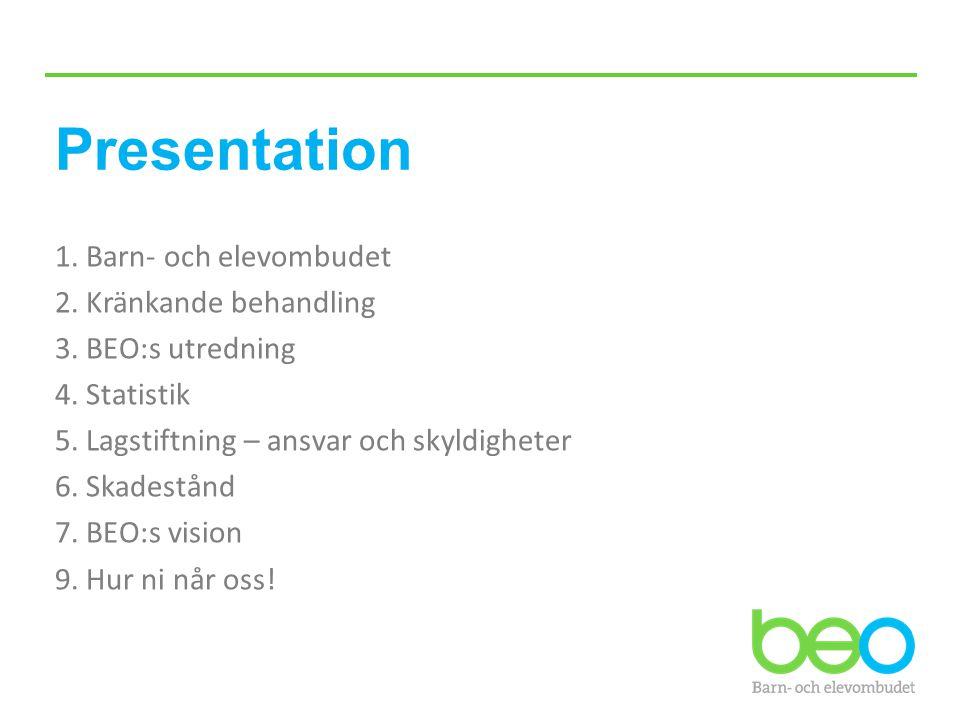 Presentation 1. Barn- och elevombudet 2. Kränkande behandling 3. BEO:s utredning 4. Statistik 5. Lagstiftning – ansvar och skyldigheter 6. Skadestånd