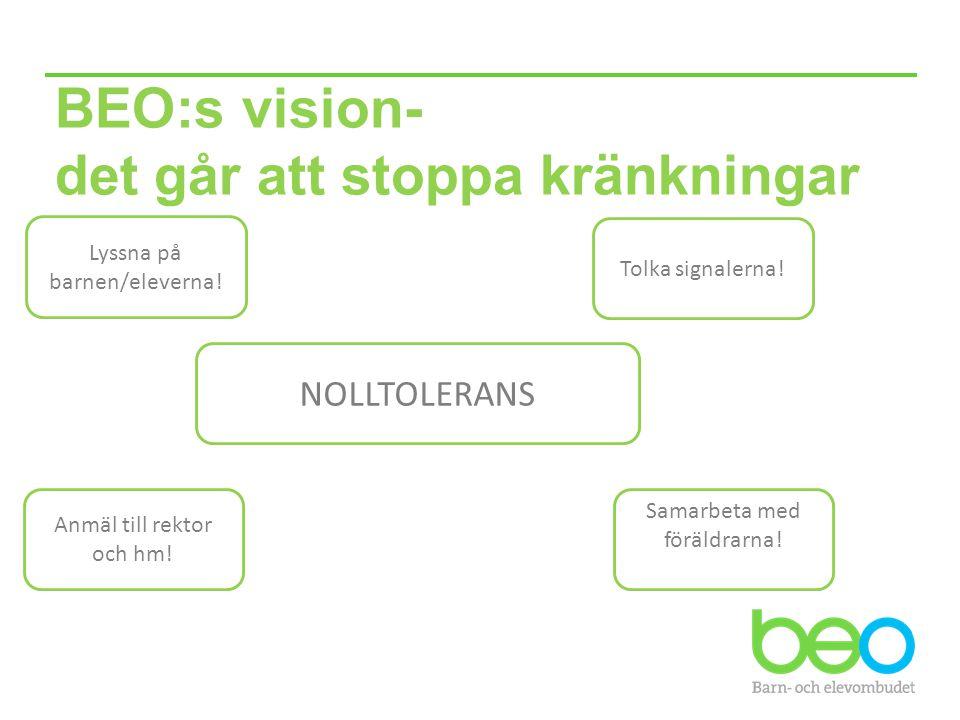 BEO:s vision- det går att stoppa kränkningar Lyssna på barnen/eleverna! Tolka signalerna! Anmäl till rektor och hm! Samarbeta med föräldrarna! NOLLTOL