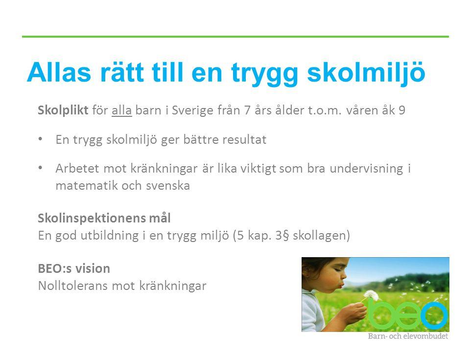 Allas rätt till en trygg skolmiljö Skolplikt för alla barn i Sverige från 7 års ålder t.o.m. våren åk 9 En trygg skolmiljö ger bättre resultat Arbetet