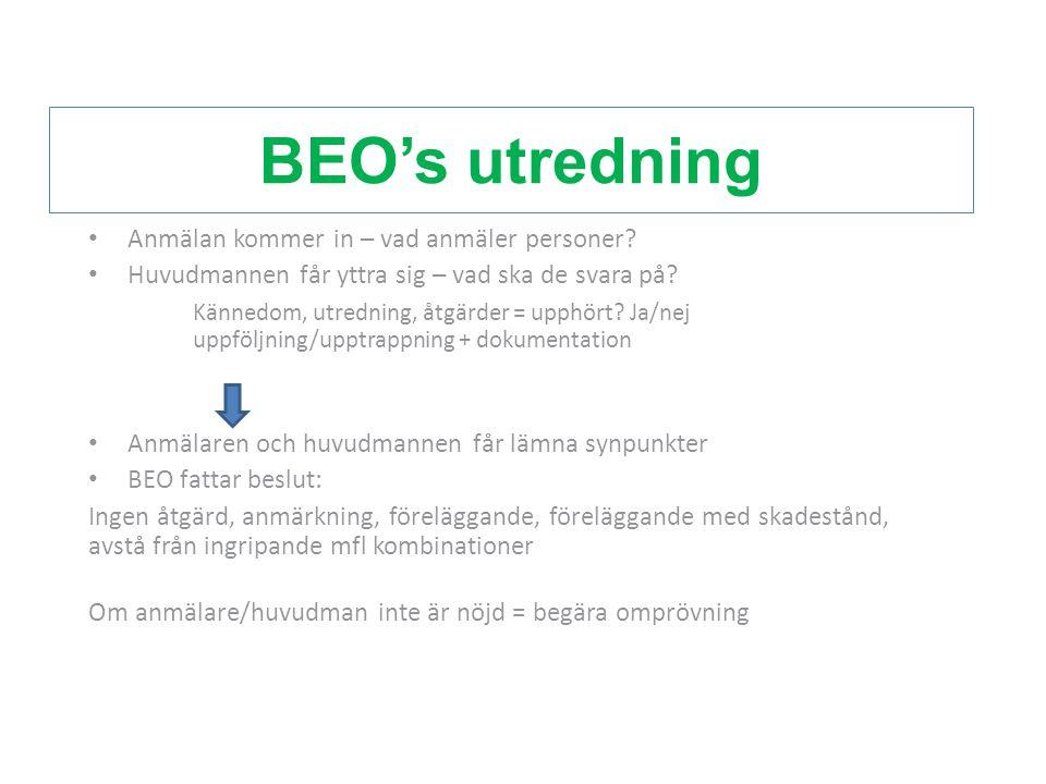 BEO's utredning Anmälan kommer in – vad anmäler personer? Huvudmannen får yttra sig – vad ska de svara på? Kännedom, utredning, åtgärder = upphört? Ja