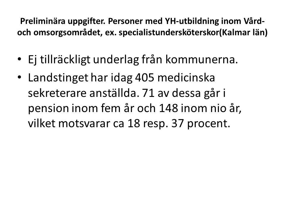 Preliminära uppgifter. Personer med YH-utbildning inom Vård- och omsorgsområdet, ex.