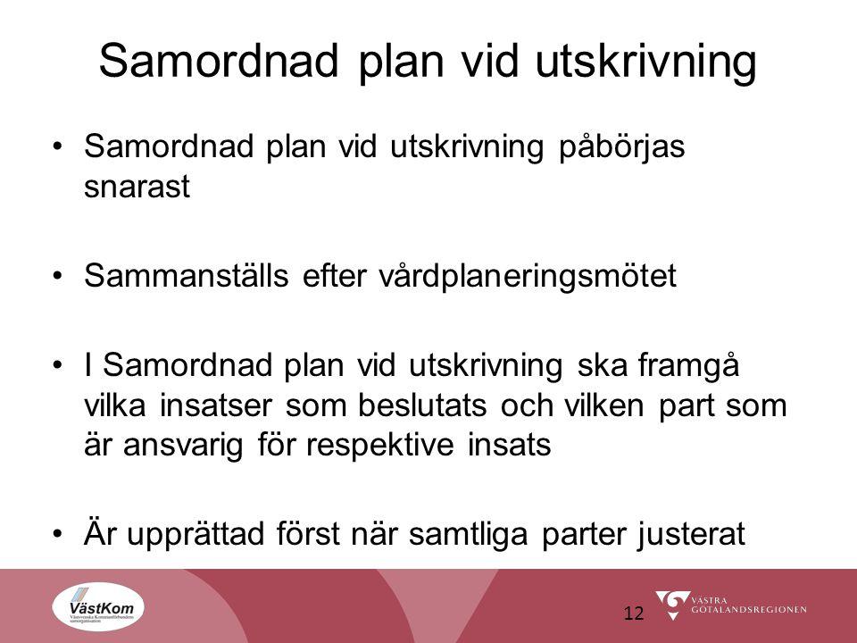 Samordnad plan vid utskrivning Samordnad plan vid utskrivning påbörjas snarast Sammanställs efter vårdplaneringsmötet I Samordnad plan vid utskrivning