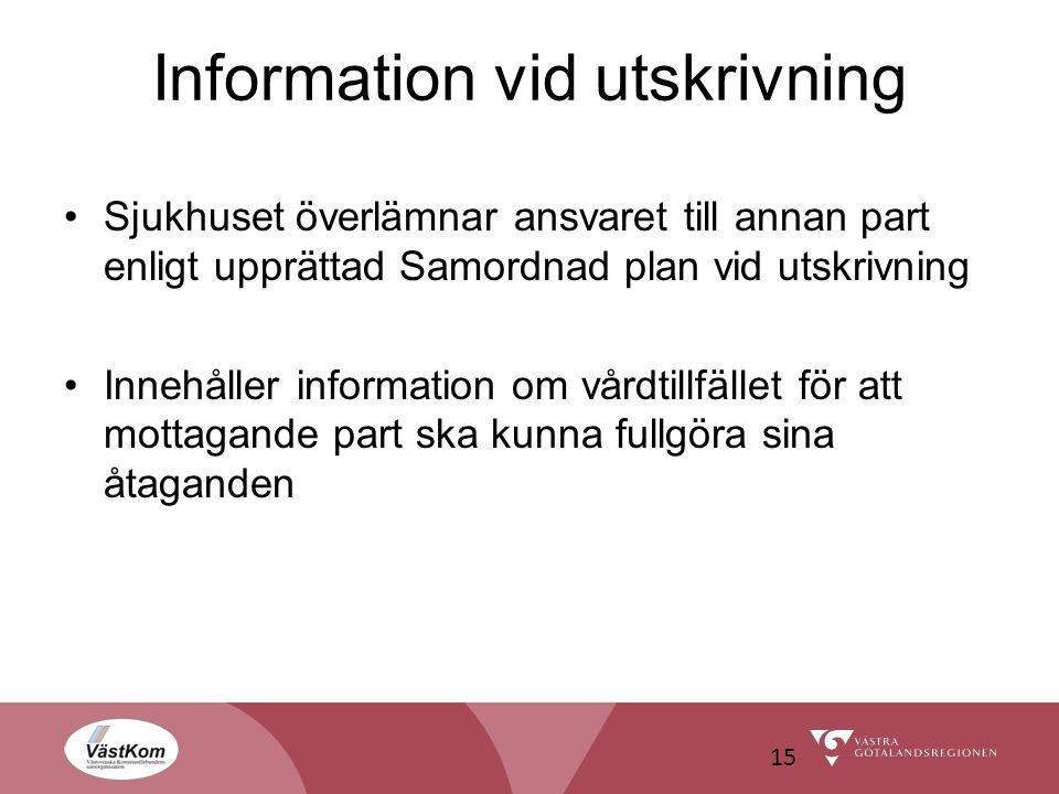 Information vid utskrivning Sjukhuset överlämnar ansvaret till annan part enligt upprättad Samordnad plan vid utskrivning Innehåller information om vå