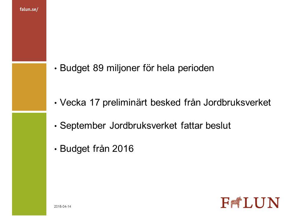 2015-04-14 Budget 89 miljoner för hela perioden Vecka 17 preliminärt besked från Jordbruksverket September Jordbruksverket fattar beslut Budget från 2