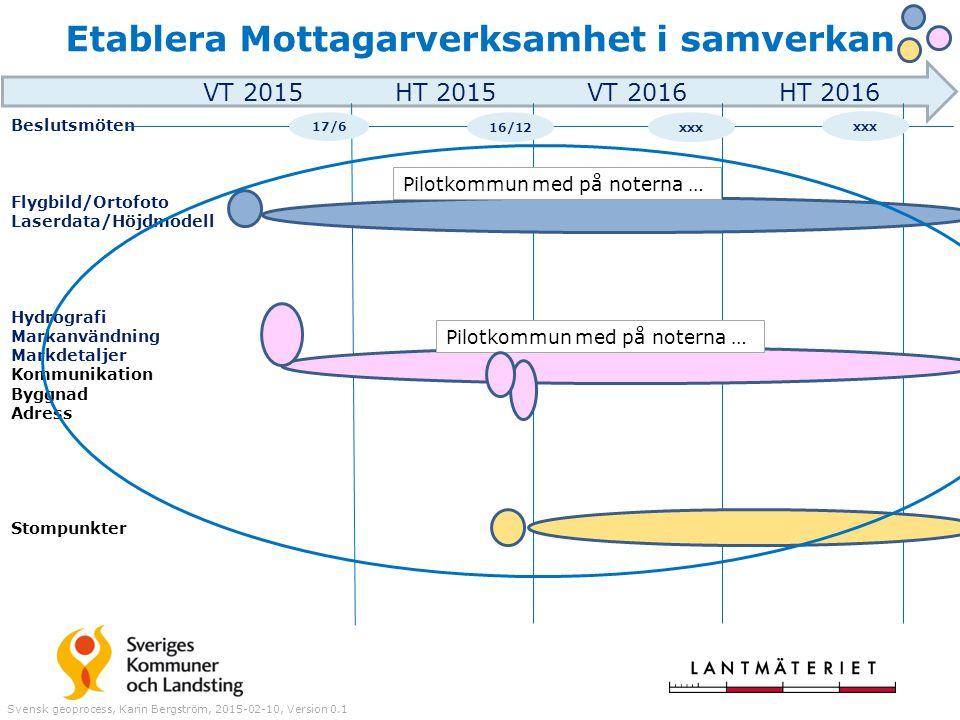 Etablera Mottagarverksamhet i samverkan VT 2015HT 2015VT 2016HT 2016 Beslutsmöten Flygbild/Ortofoto Laserdata/Höjdmodell Hydrografi Markanvändning Mar