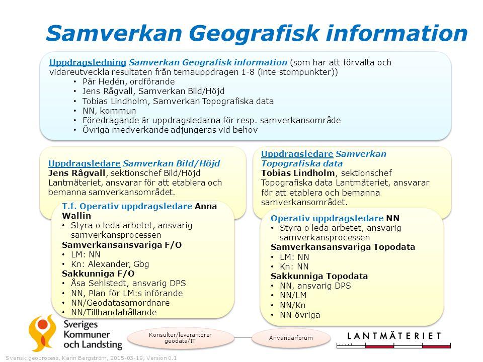 Samverkan Geografisk information Uppdragsledning Samverkan Geografisk information (som har att förvalta och vidareutveckla resultaten från temauppdrag