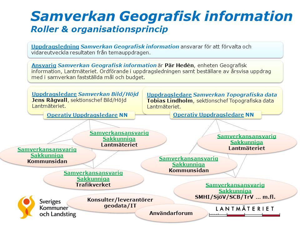 Samverkan Geografisk information Roller & organisationsprincip Uppdragsledning Samverkan Geografisk information ansvarar för att förvalta och vidareut