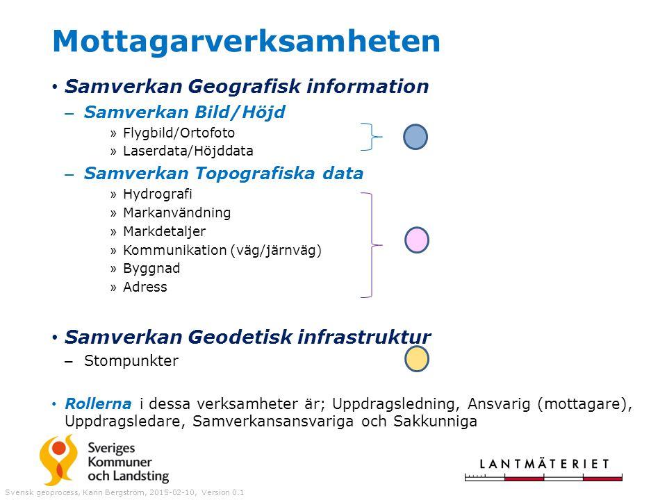 Mottagarverksamheten Samverkan Geografisk information – Samverkan Bild/Höjd » Flygbild/Ortofoto » Laserdata/Höjddata – Samverkan Topografiska data » H