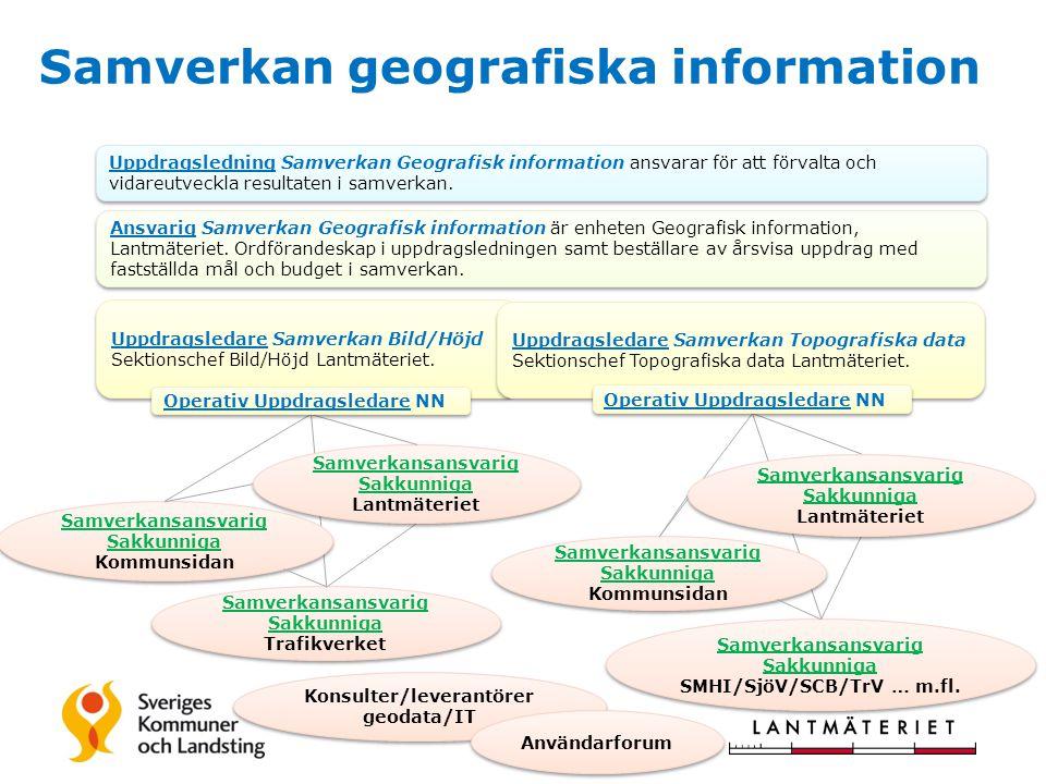 Samverkan geografiska information Uppdragsledning Samverkan Geografisk information ansvarar för att förvalta och vidareutveckla resultaten i samverkan
