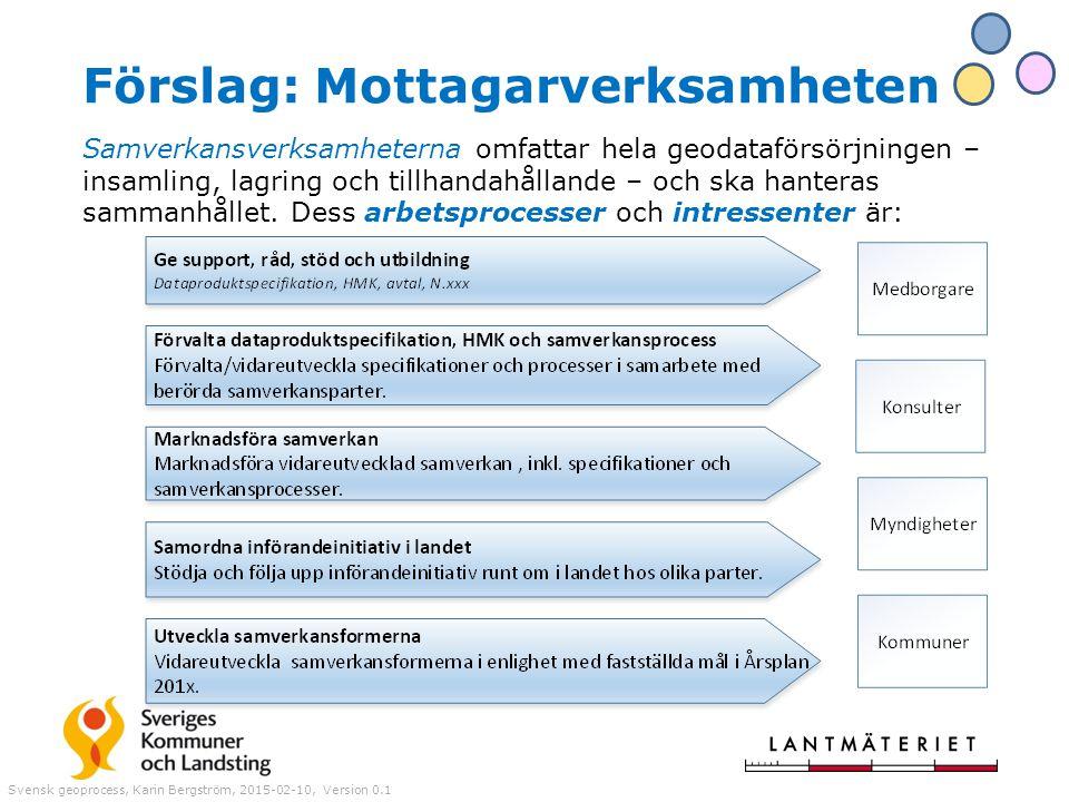 Förslag: Mottagarverksamheten Samverkansverksamheterna omfattar hela geodataförsörjningen – insamling, lagring och tillhandahållande – och ska hantera
