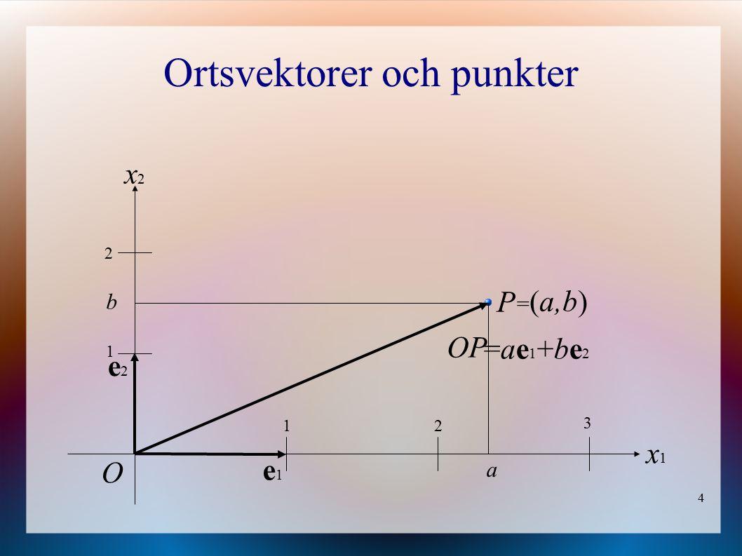 4 Ortsvektorer och punkter e1e1 e2e2 O x1x1 x2x2 1 3 2 12 OP P a b = (a,b) =ae1+be2=ae1+be2