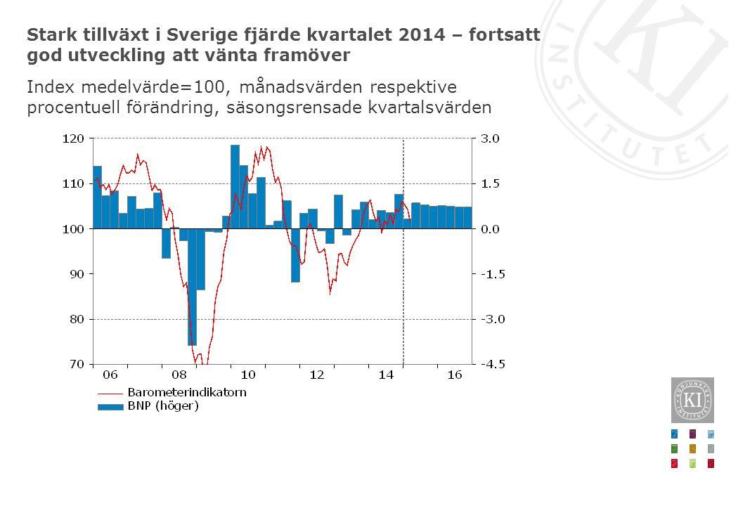 Stark tillväxt i Sverige fjärde kvartalet 2014 – fortsatt god utveckling att vänta framöver Index medelvärde=100, månadsvärden respektive procentuell