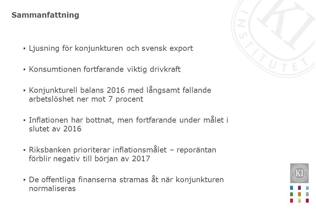 Sammanfattning Ljusning för konjunkturen och svensk export Konsumtionen fortfarande viktig drivkraft Konjunkturell balans 2016 med långsamt fallande a