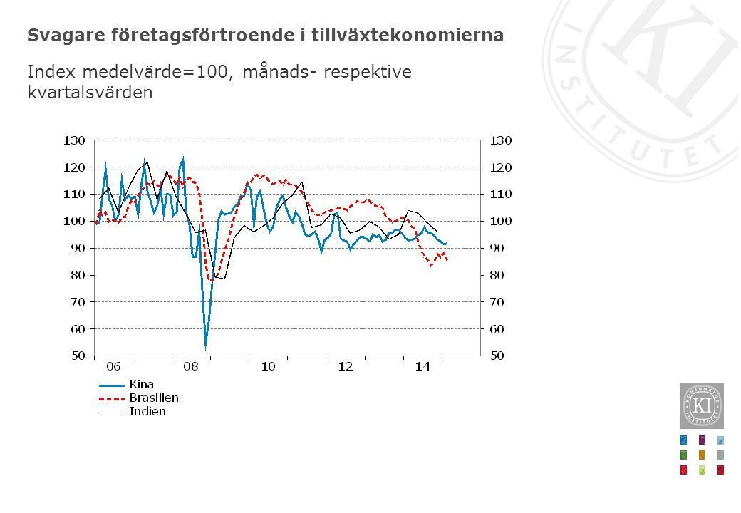 Sverige har högst sysselsättningsgrad i EU, men kortare medelarbetstid – sammantaget ändå hög arbetsinsats per invånare i arbetsför ålder 2013 Veckoarbetstid per sysselsatt Veckoarbetstid per invånare 15-74 år