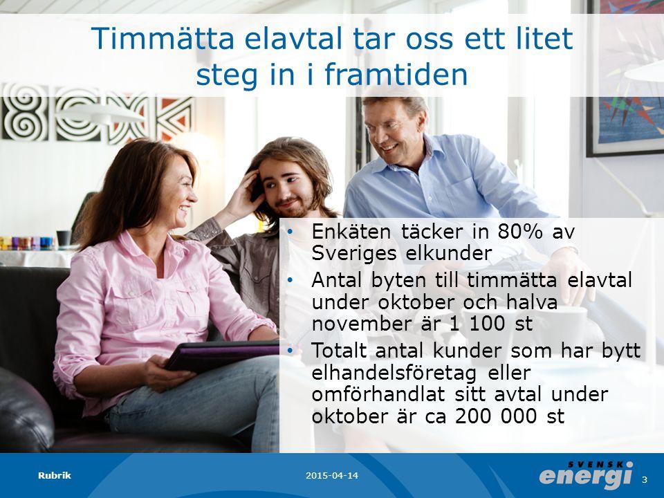 Timmätta elavtal tar oss ett litet steg in i framtiden Enkäten täcker in 80% av Sveriges elkunder Antal byten till timmätta elavtal under oktober och halva november är 1 100 st Totalt antal kunder som har bytt elhandelsföretag eller omförhandlat sitt avtal under oktober är ca 200 000 st 2015-04-14Rubrik 3