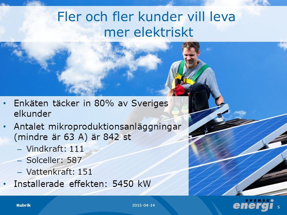 Enkäten täcker in 80% av Sveriges elkunder Antalet mikroproduktionsanläggningar (mindre är 63 A) är 842 st – Vindkraft: 111 – Solceller: 587 – Vattenkraft: 151 Installerade effekten: 5450 kW 2015-04-14Rubrik 5 Fler och fler kunder vill leva mer elektriskt