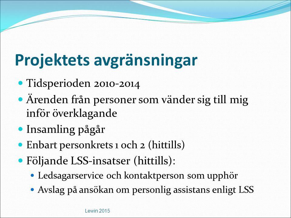 Projektets avgränsningar Tidsperioden 2010-2014 Ärenden från personer som vänder sig till mig inför överklagande Insamling pågår Enbart personkrets 1