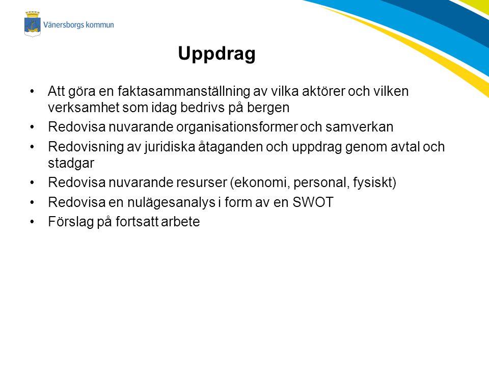 Bergsintressenter i samverkan Bergagårdsgruppen Bergahästen Jaktarrendatorer ??? Kyrkan