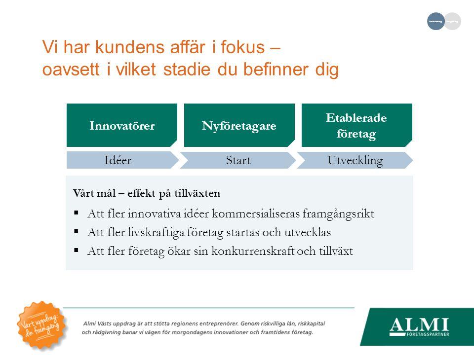 Tre affärsområden RiskkapitalRådgivningLån Såddkapital och Expansionskapital.