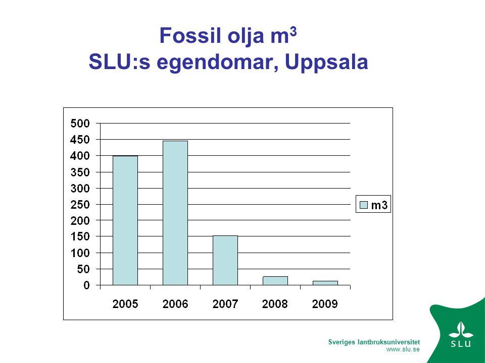 Sveriges lantbruksuniversitet www.slu.se Fossil olja m 3 SLU:s egendomar, Uppsala
