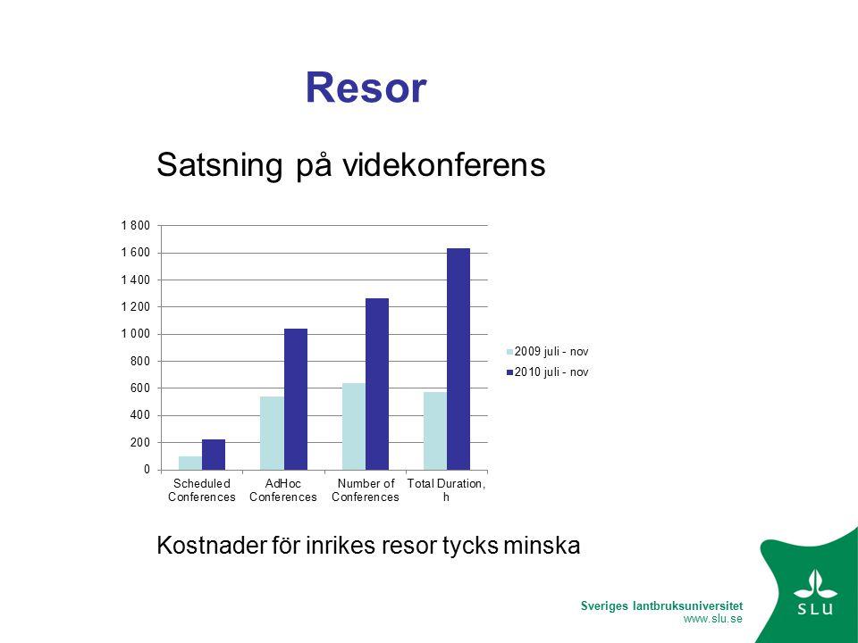 Sveriges lantbruksuniversitet www.slu.se Miljöinnehåll SLU är ett miljöuniversitet En mild uppskattning är att 70% av verksamheten är miljöinriktad.