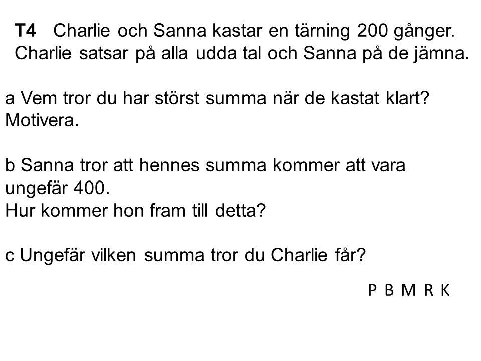 T4 Charlie och Sanna kastar en tärning 200 gånger. Charlie satsar på alla udda tal och Sanna på de jämna. a Vem tror du har störst summa när de kastat