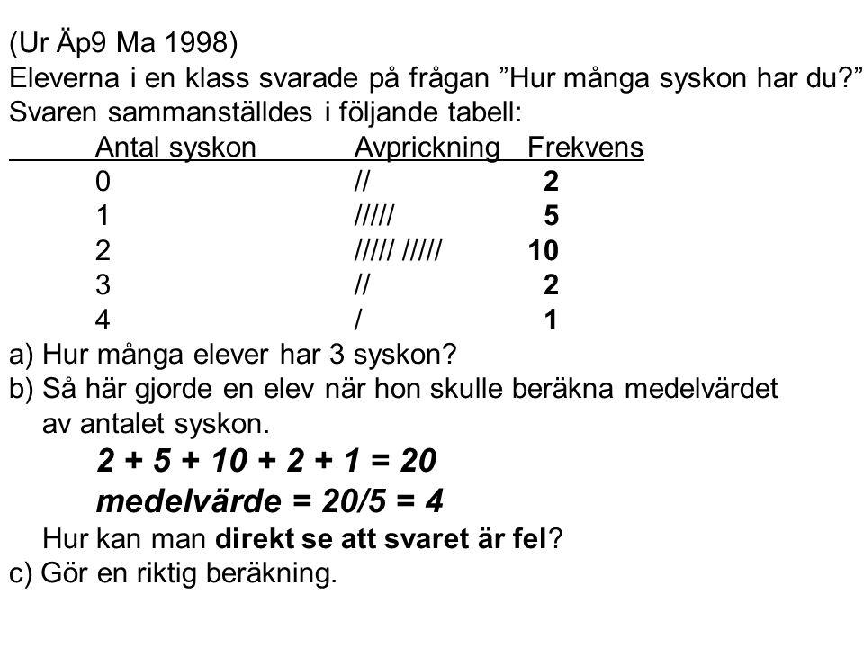 (Ur Äp9 Ma 1998) Eleverna i en klass svarade på frågan Hur många syskon har du? Svaren sammanställdes i följande tabell: Antal syskonAvprickningFrekvens 0 // 2 1///// 5 2///// /////10 3// 2 4/ 1 a) Hur många elever har 3 syskon.
