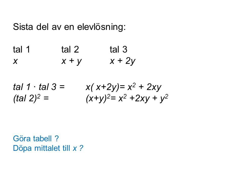 Sista del av en elevlösning: tal 1tal 2tal 3 xx + yx + 2y tal 1 · tal 3 = x( x+2y)= x 2 + 2xy (tal 2) 2 = (x+y) 2 = x 2 +2xy + y 2 Göra tabell ? Döpa