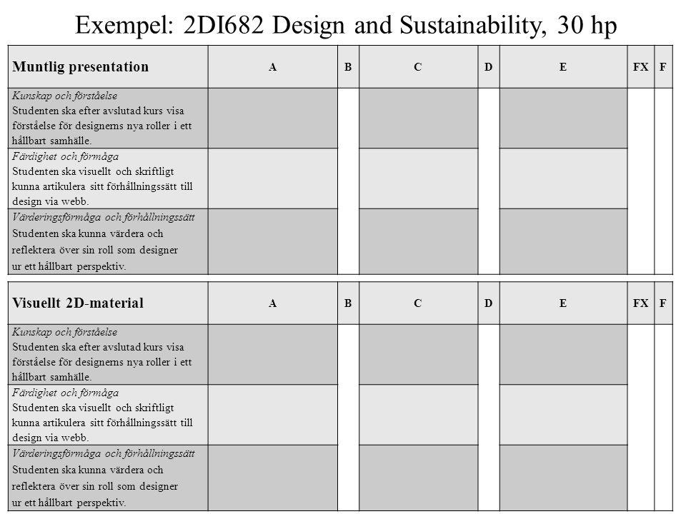 Muntlig presentation ABCDEFXF Kunskap och förståelse Studenten ska efter avslutad kurs visa förståelse för designerns nya roller i ett hållbart samhälle.