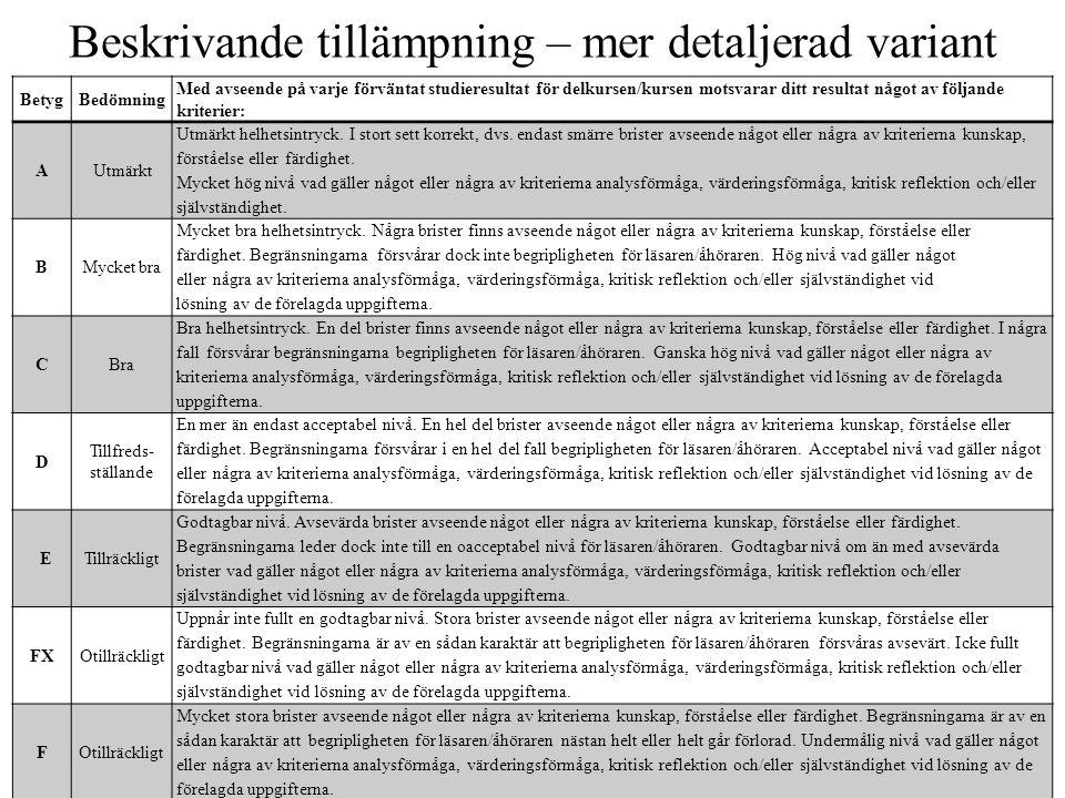 Beskrivande tillämpning – mer detaljerad variant BetygBedömning Med avseende på varje förväntat studieresultat för delkursen/kursen motsvarar ditt res