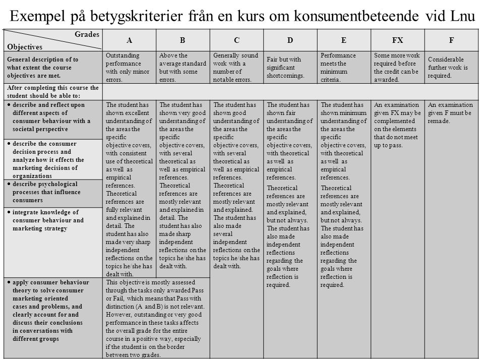 Exempel på betygskriterier från en kurs om konsumentbeteende vid Lnu Grades Objectives ABCDEFXF General description of to what extent the course objectives are met.