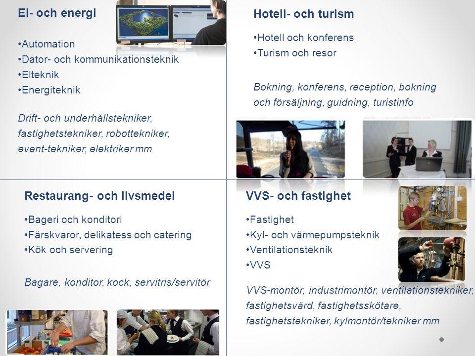 El- och energi Automation Dator- och kommunikationsteknik Elteknik Energiteknik Drift- och underhållstekniker, fastighetstekniker, robottekniker, even