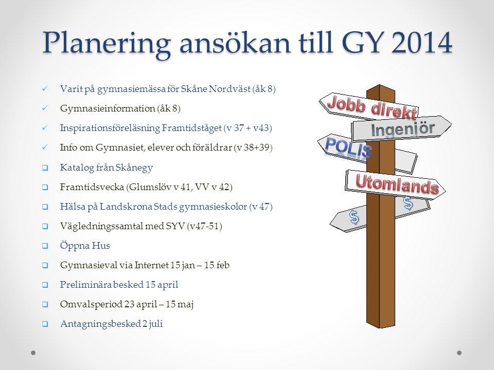 Planering ansökan till GY 2014 Varit på gymnasiemässa för Skåne Nordväst (åk 8) Gymnasieinformation (åk 8) Inspirationsföreläsning Framtidståget (v 37