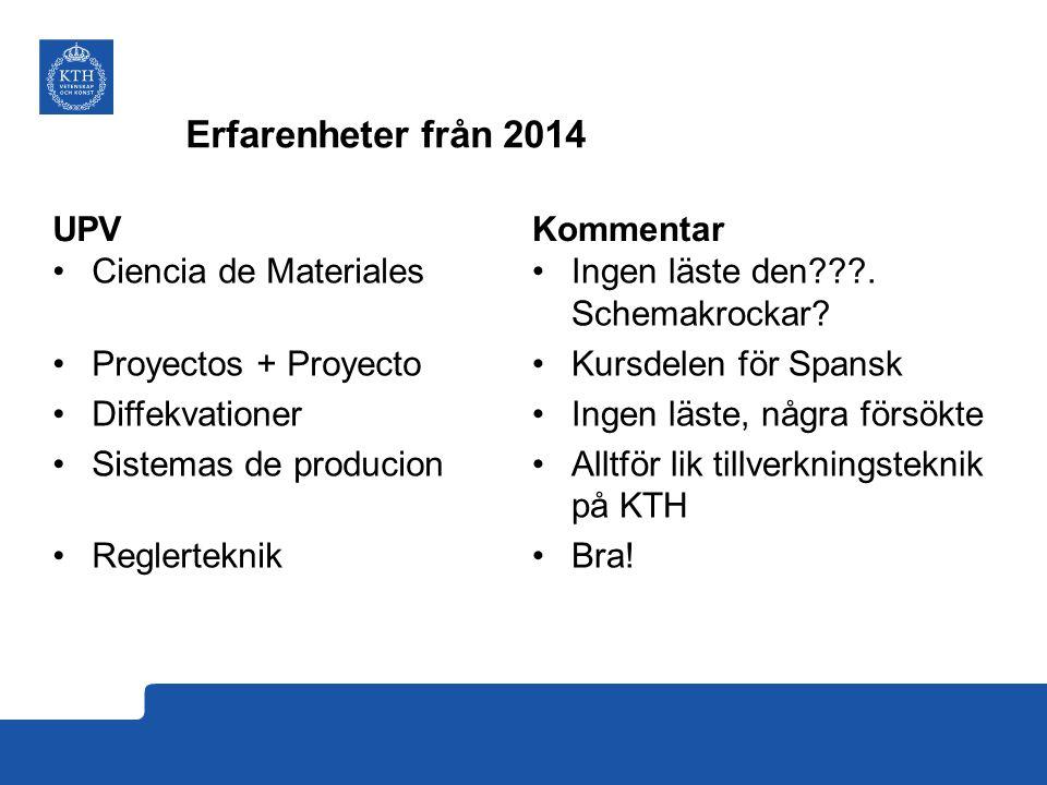 Erfarenheter från 2014 UPV Ciencia de Materiales Proyectos + Proyecto Diffekvationer Sistemas de producion Reglerteknik Kommentar Ingen läste den .